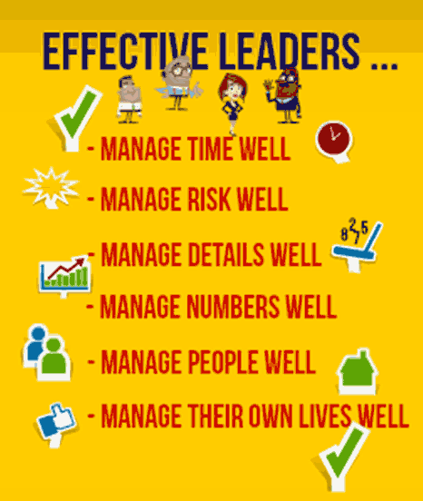 Leadership and Management | Leadership for Managers